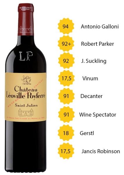 Château Léoville Poyferré 2012 - 2e Grand Cru Classé - St Julien