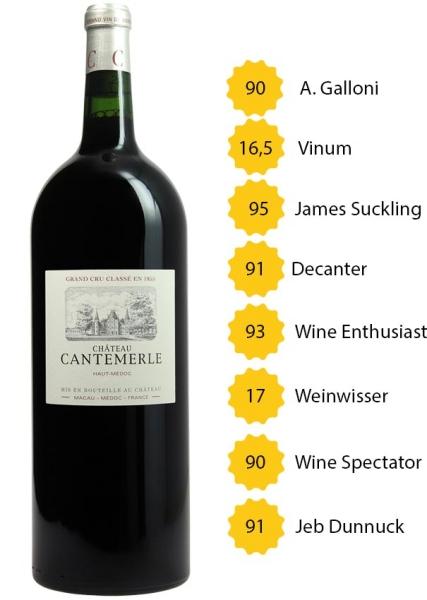Magnum 2015 Château Cantemerle - 5e Grand Cru Classé - Haut-Médoc
