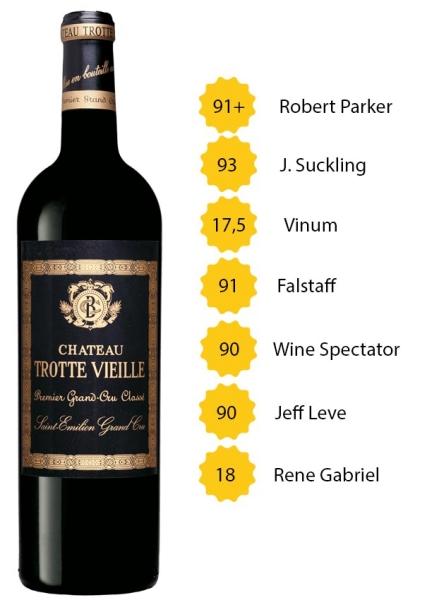 Château Trotte Vieille 2012 - 1e Grand Cru Classé - St. Emilion