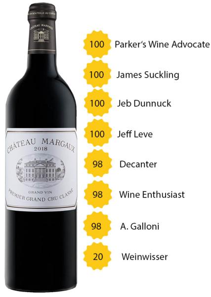 Château Margaux 2018