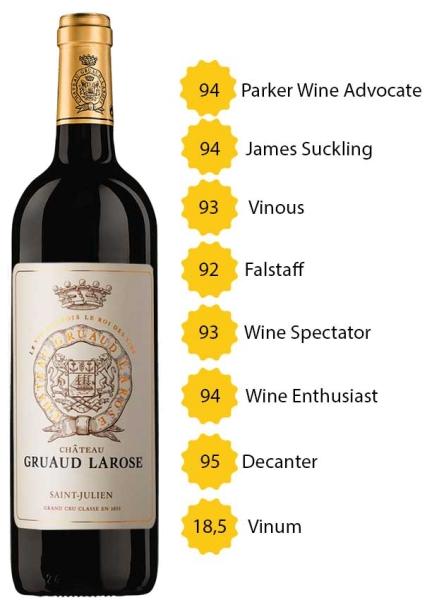 Château Gruaud Larose 2016 - 2e Grand Cru Classé - St Julien