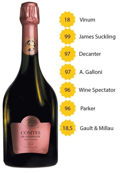 Comtes de Champagne Rose 2007