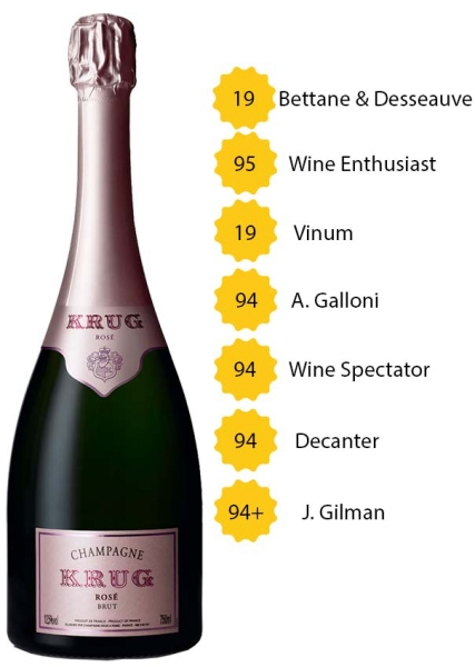 Krug Rosé - 23ème Edition in GP