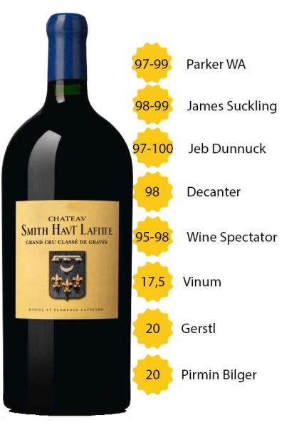 Château Smith Haut Lafitte 2018 (3l) - Grand Cru Classé