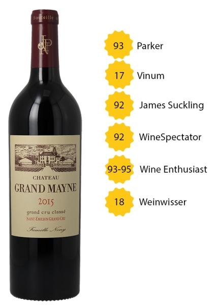 Château Grand Mayne 2015 - Grand Cru Classé - St. Emilion