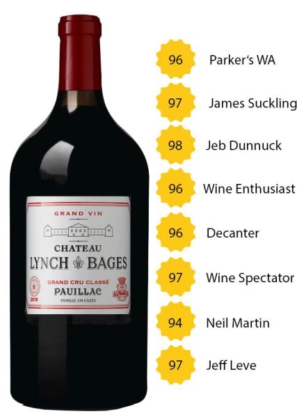 Château Lynch Bages 2018 (3l)