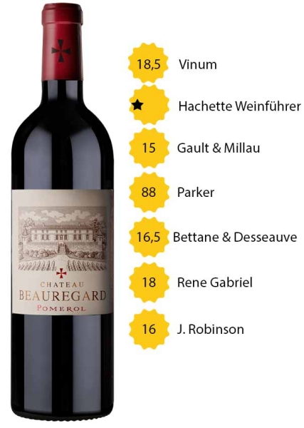 Château Beauregard 2014 - Pomerol