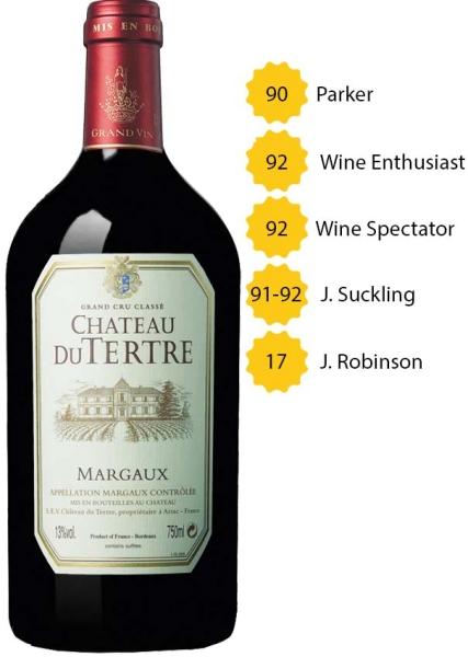 Doppelmagnum 2010 Château du Tertre- 5. Grand Cru Classé - Margaux
