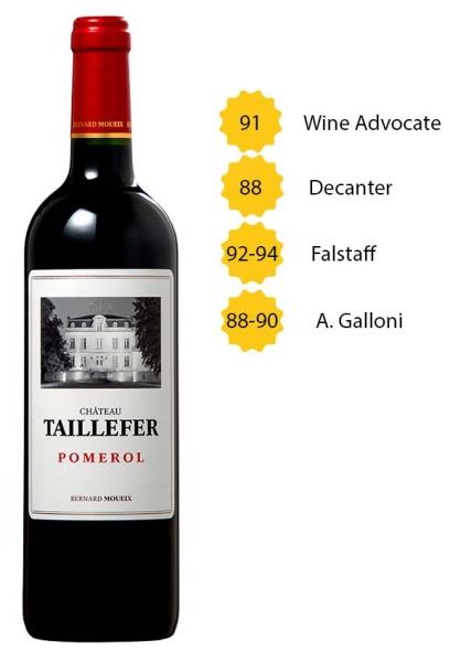 Château Taillefer 2015 - Pomerol
