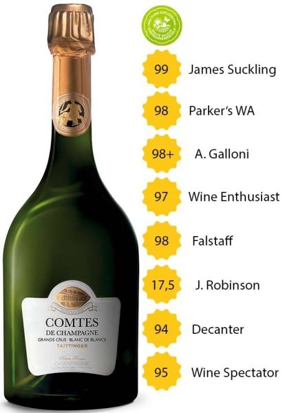 Champagne Taittinger - Comtes de Champagne 2008