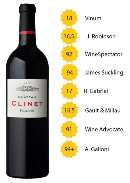 Château Clinet 2014 - Pomerol