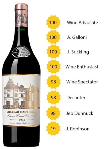 Château Haut Brion 2016 - 1. Grand Cru Classé