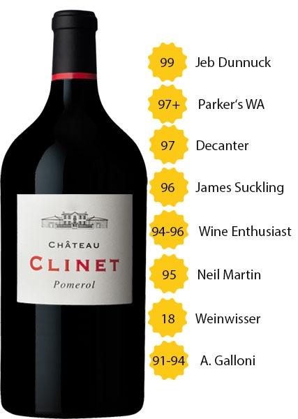 Château Clinet 2018 (3L)